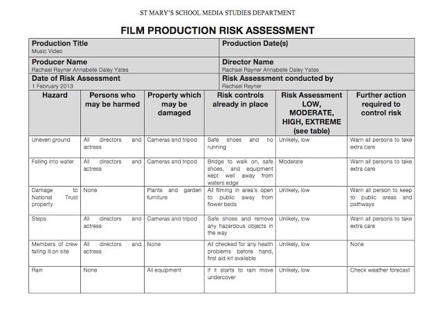 Assignment 3 task 1 lucy tyrrell tv film for Gardening risk assessment